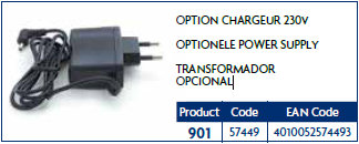 Eden 901 transformator